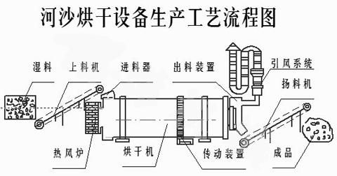 电路 电路图 电子 工程图 平面图 原理图 480_252